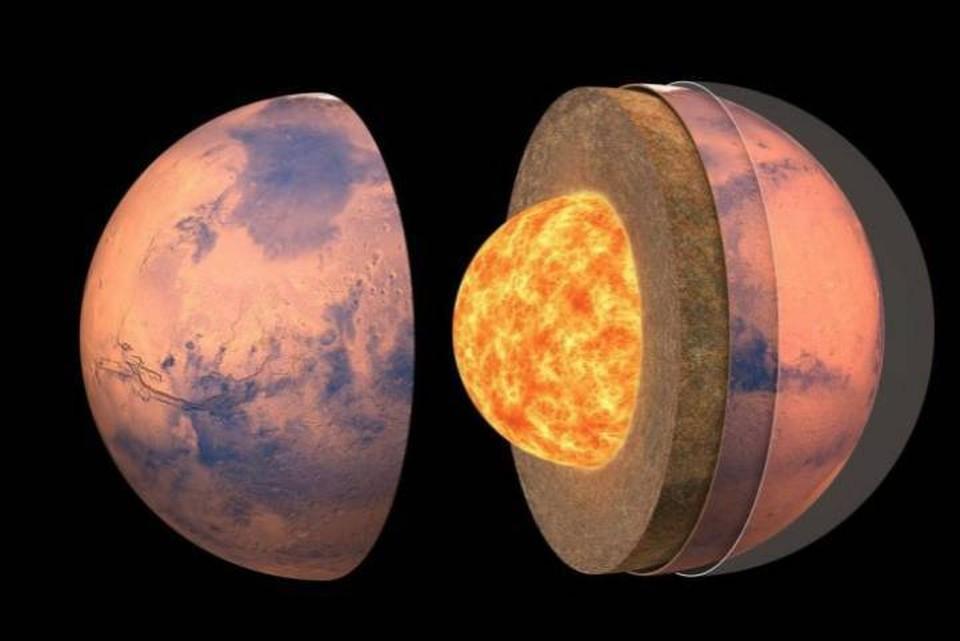 Марс отличается от Земли своими внутренностями.